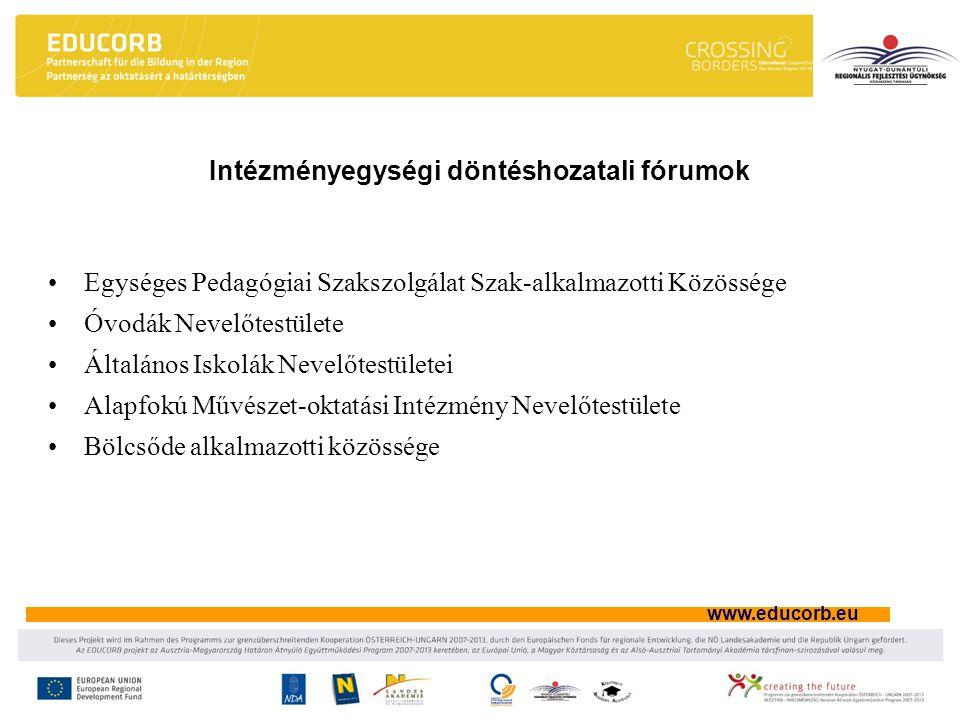 Intézményegységi döntéshozatali fórumok