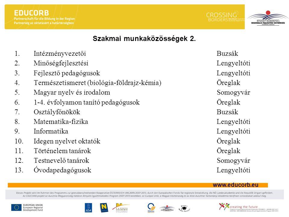Szakmai munkaközösségek 2.