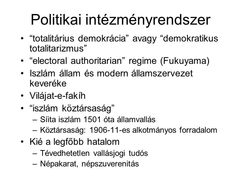 Politikai intézményrendszer