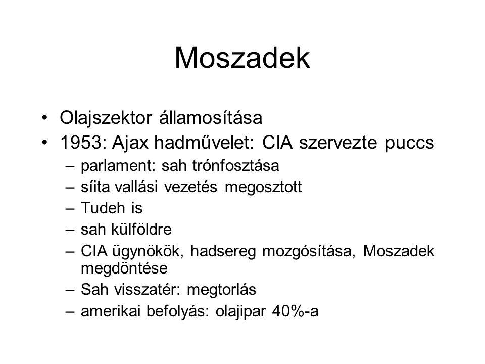 Moszadek Olajszektor államosítása