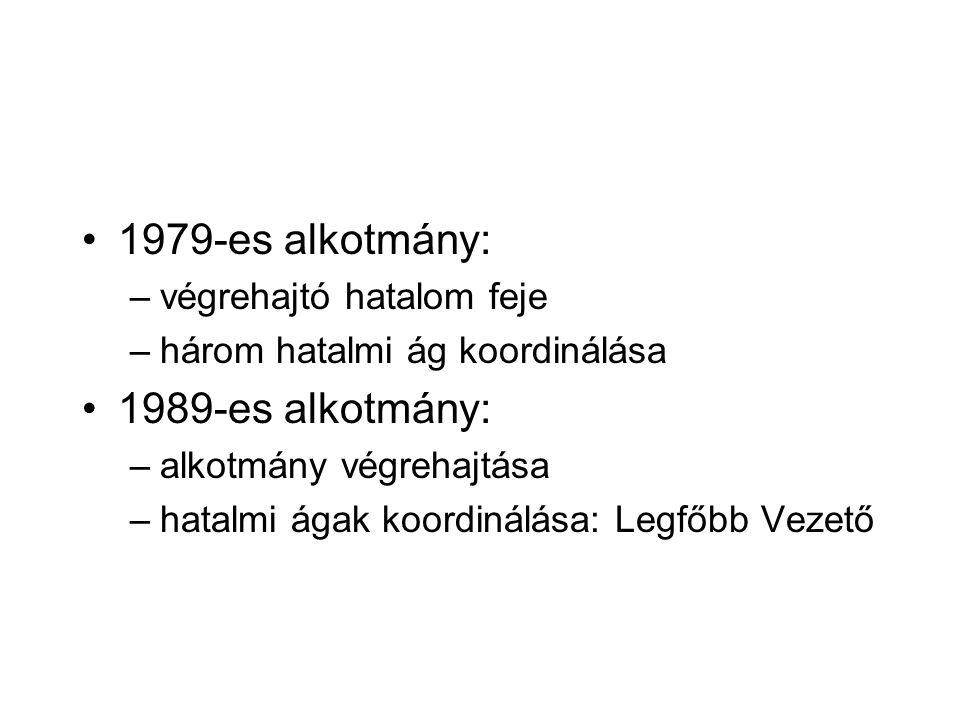 1979-es alkotmány: 1989-es alkotmány: végrehajtó hatalom feje
