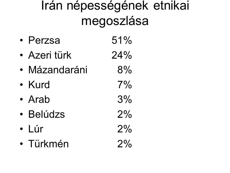 Irán népességének etnikai megoszlása