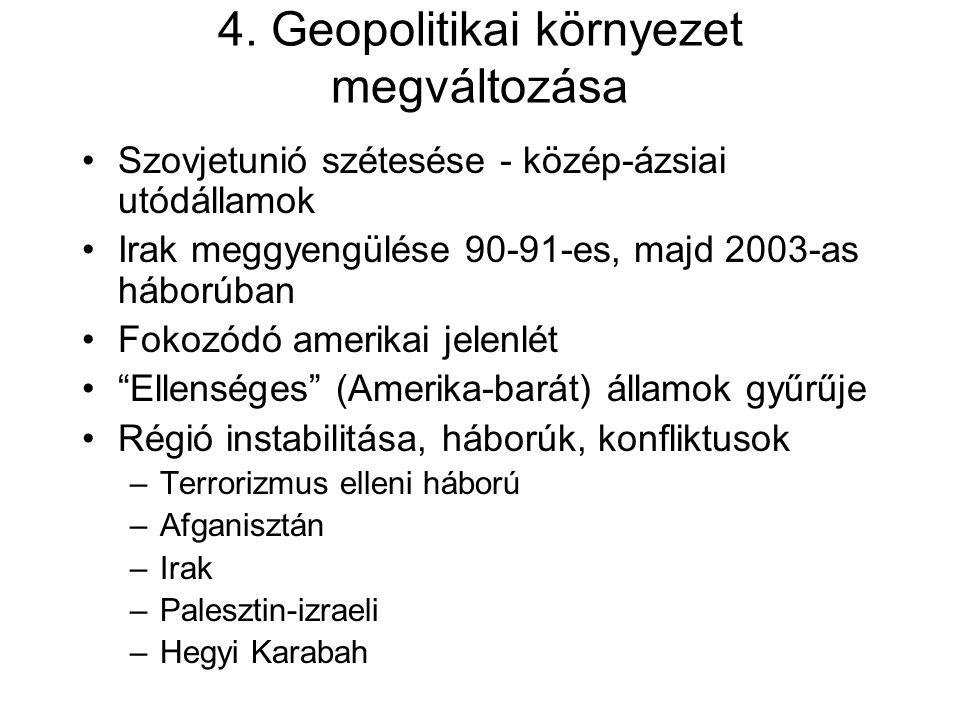4. Geopolitikai környezet megváltozása