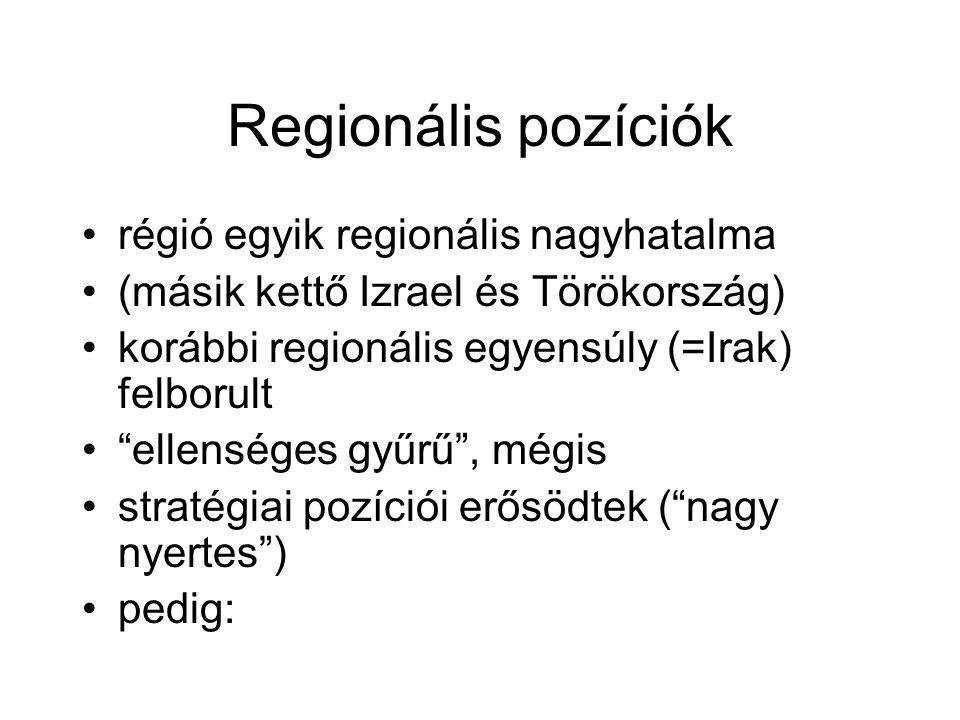 Regionális pozíciók régió egyik regionális nagyhatalma