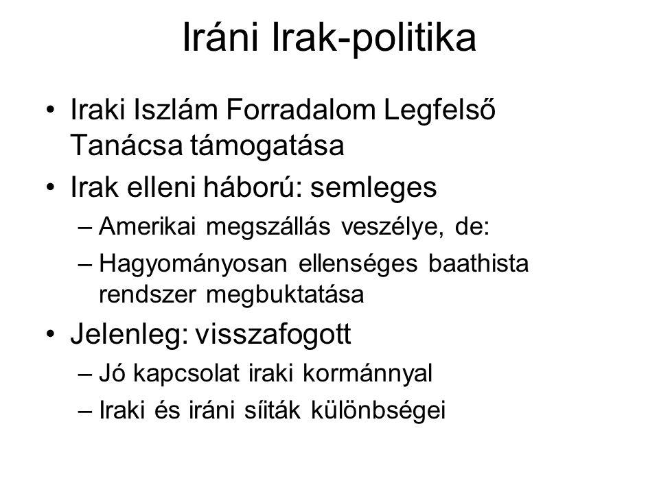 Iráni Irak-politika Iraki Iszlám Forradalom Legfelső Tanácsa támogatása. Irak elleni háború: semleges.