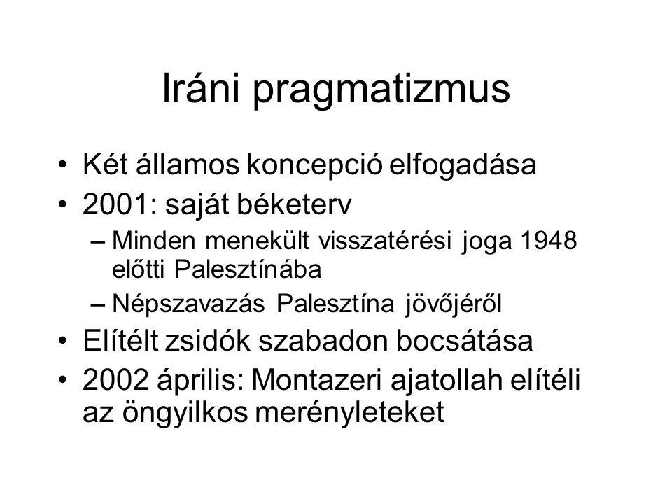 Iráni pragmatizmus Két államos koncepció elfogadása