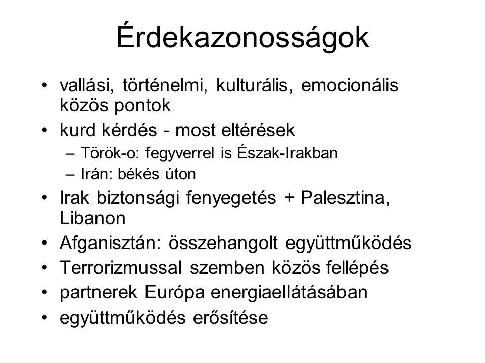 Érdekazonosságok vallási, történelmi, kulturális, emocionális közös pontok. kurd kérdés - most eltérések.