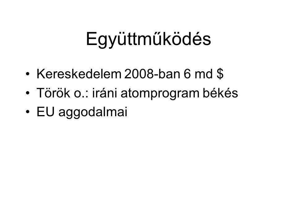 Együttműködés Kereskedelem 2008-ban 6 md $