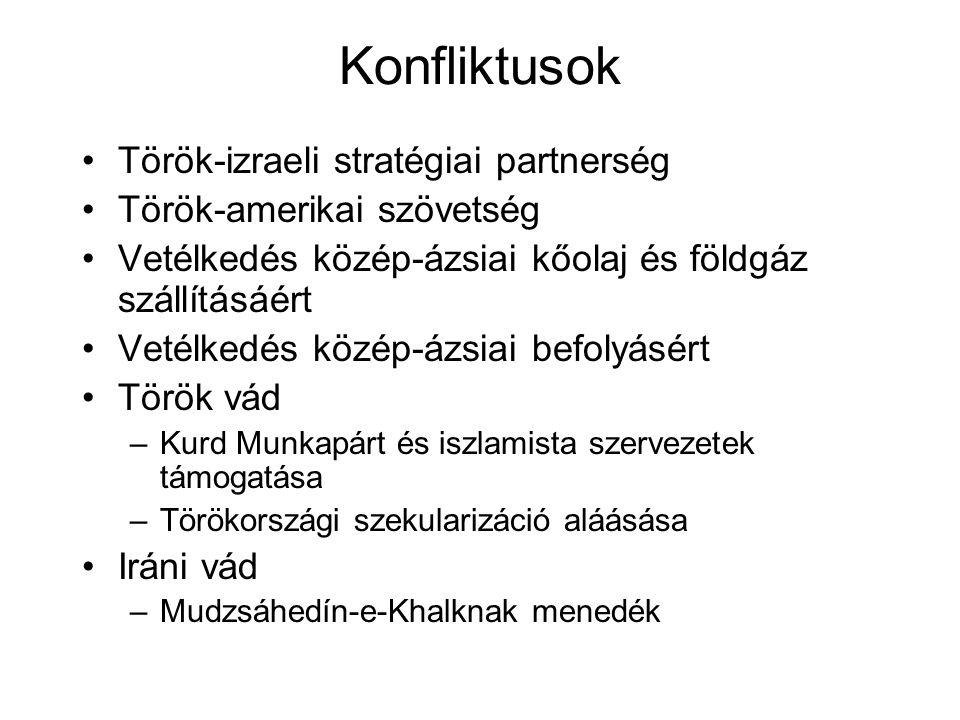 Konfliktusok Török-izraeli stratégiai partnerség