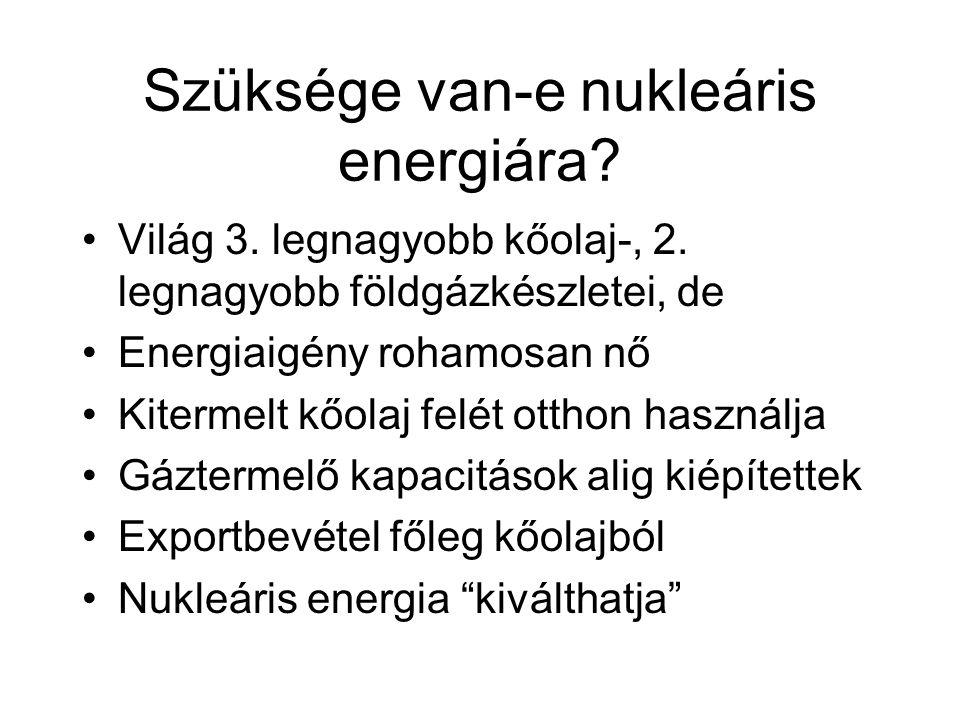 Szüksége van-e nukleáris energiára