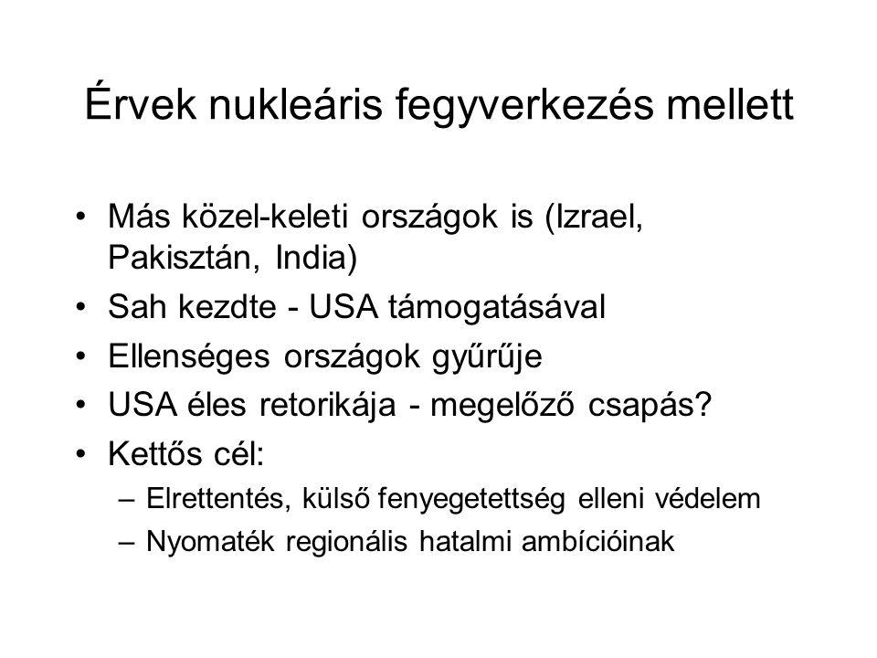 Érvek nukleáris fegyverkezés mellett