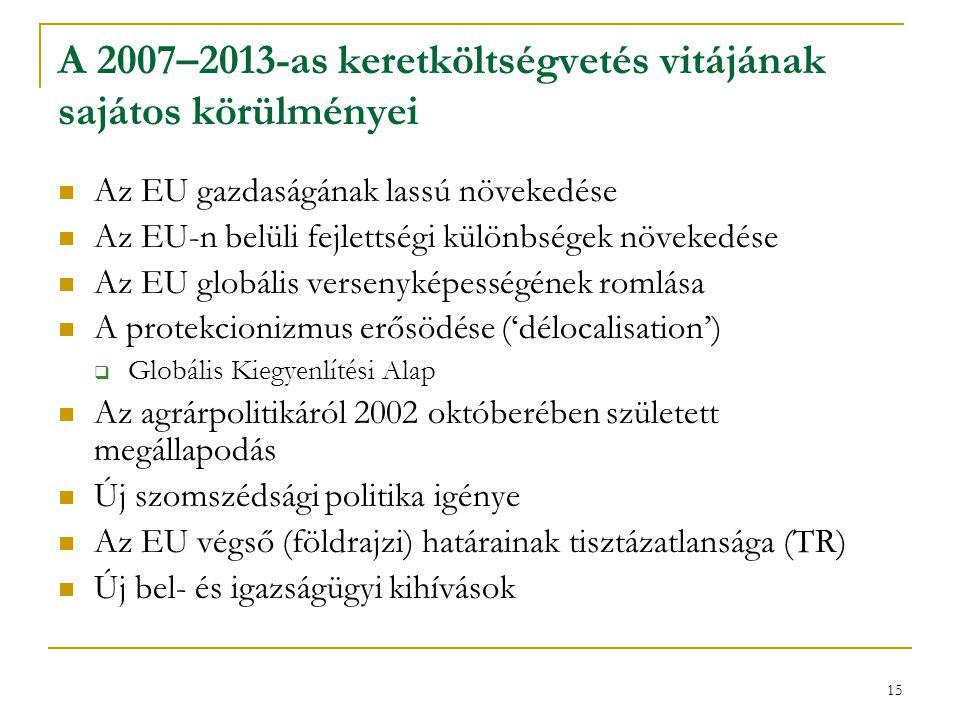 A 2007–2013-as keretköltségvetés vitájának sajátos körülményei