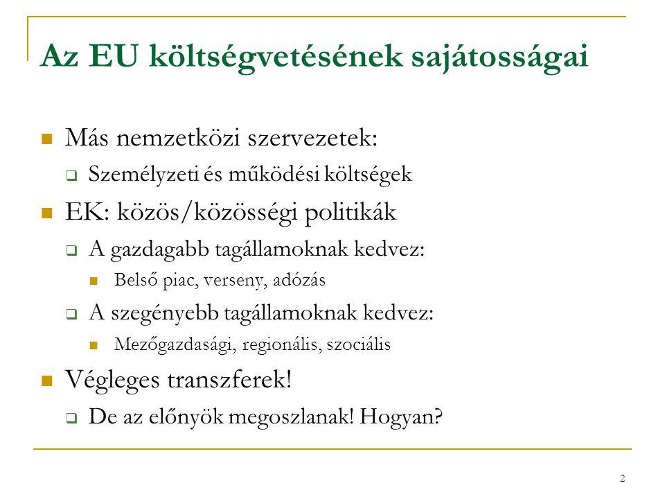 Az EU költségvetésének sajátosságai