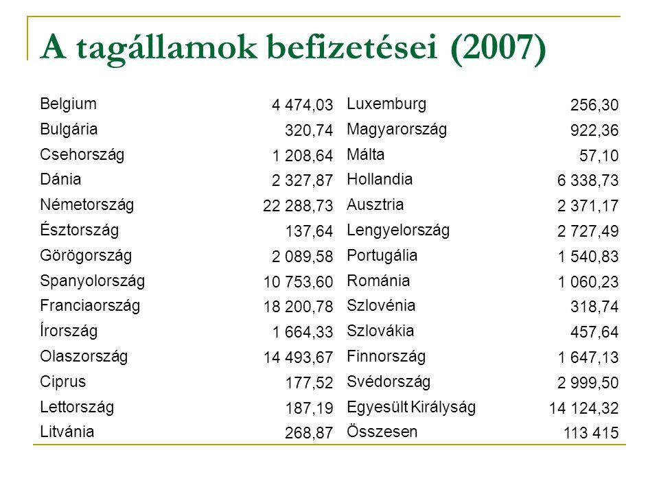 A tagállamok befizetései (2007)