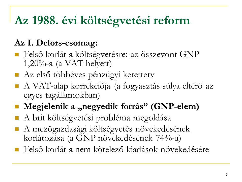 Az 1988. évi költségvetési reform