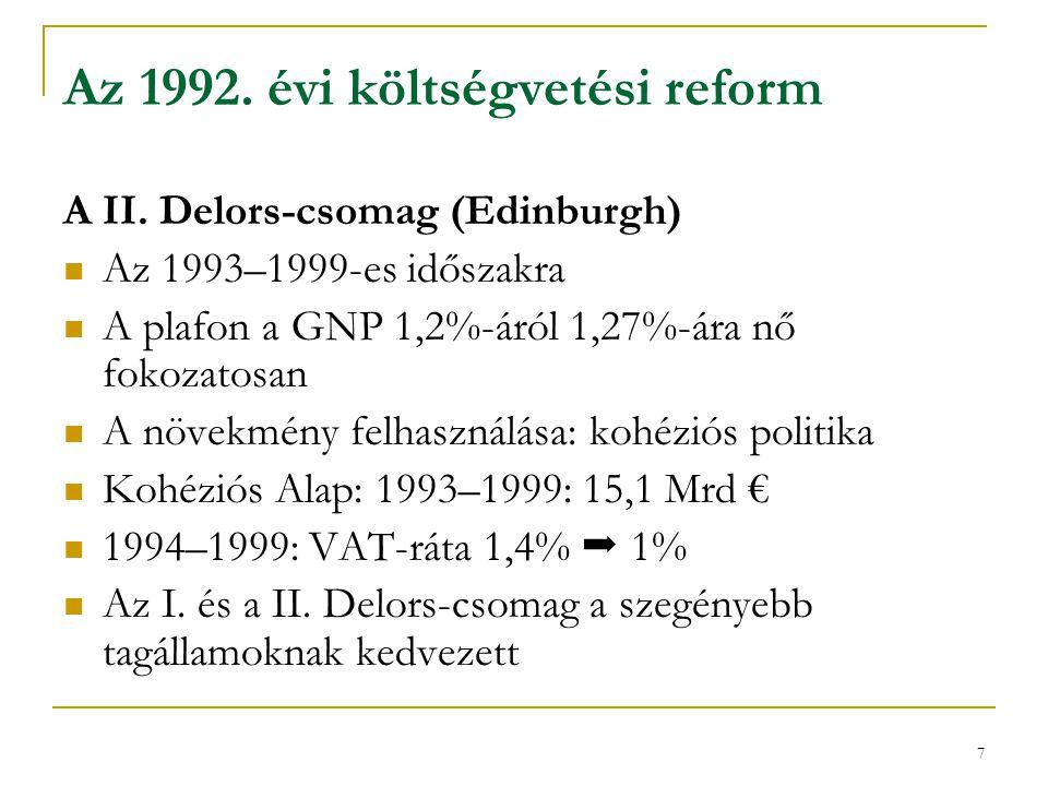 Az 1992. évi költségvetési reform