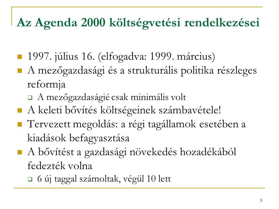 Az Agenda 2000 költségvetési rendelkezései