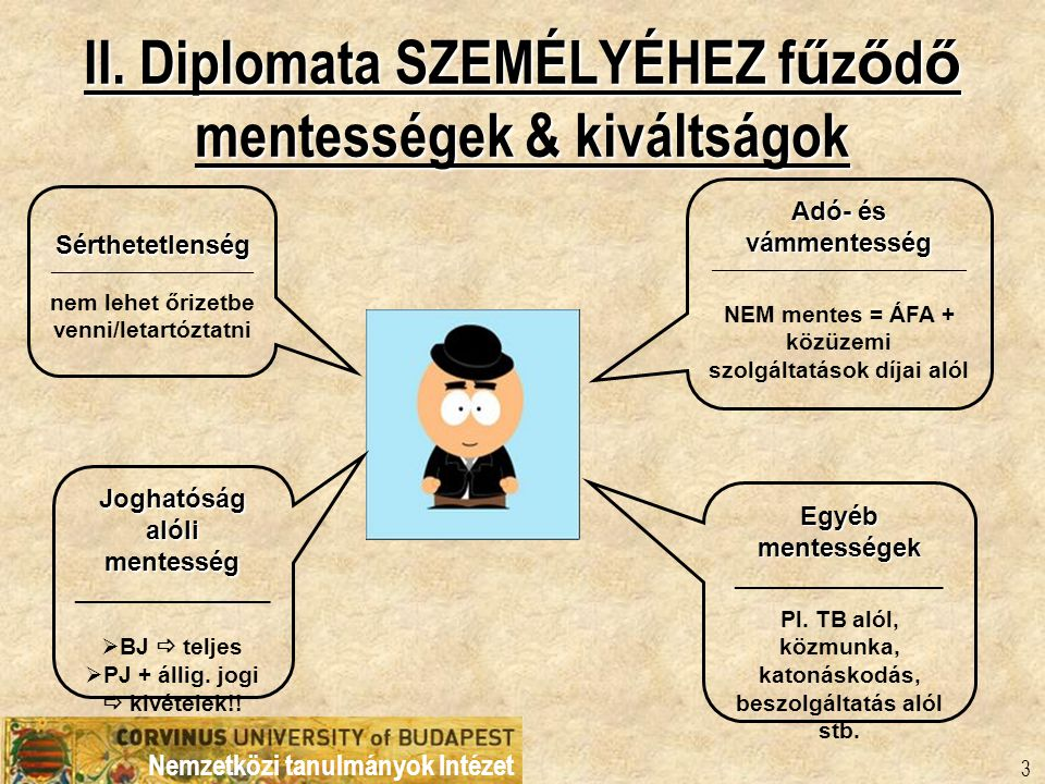 II. Diplomata SZEMÉLYÉHEZ fűződő mentességek & kiváltságok