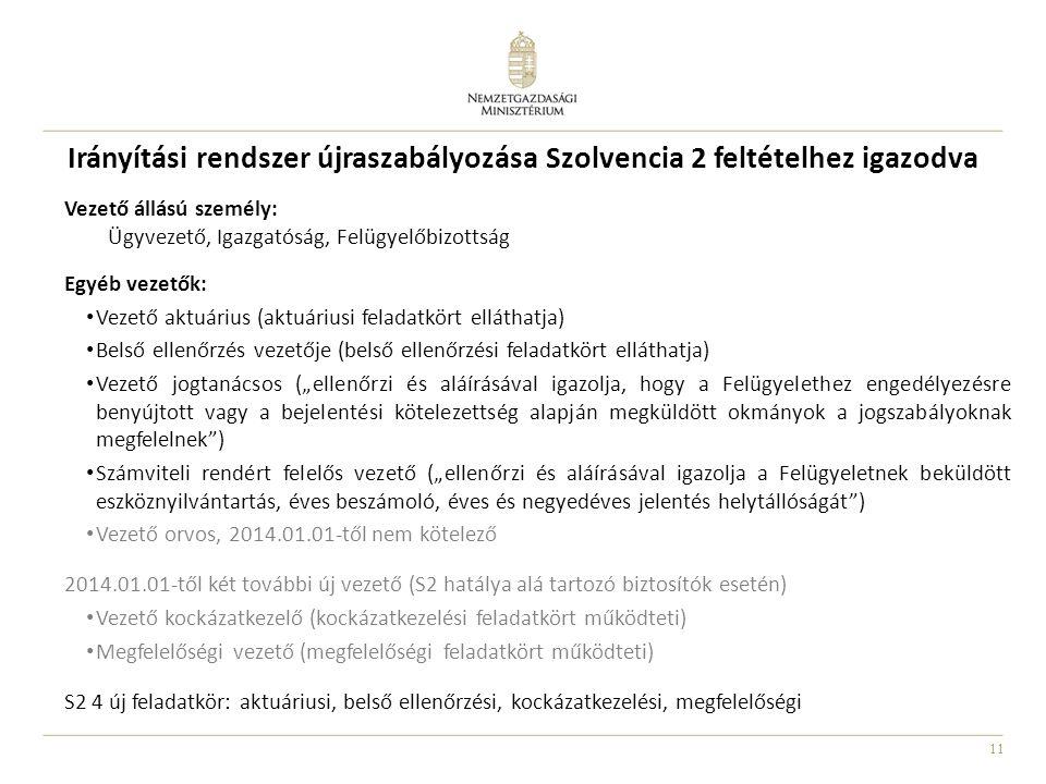 Irányítási rendszer újraszabályozása Szolvencia 2 feltételhez igazodva
