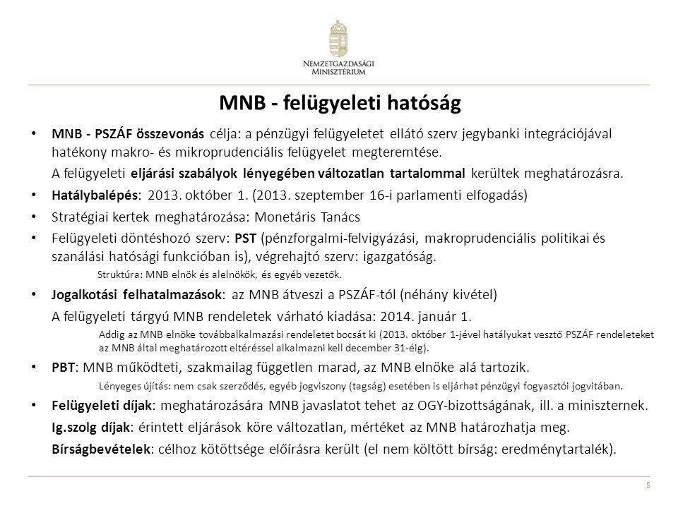 MNB - felügyeleti hatóság