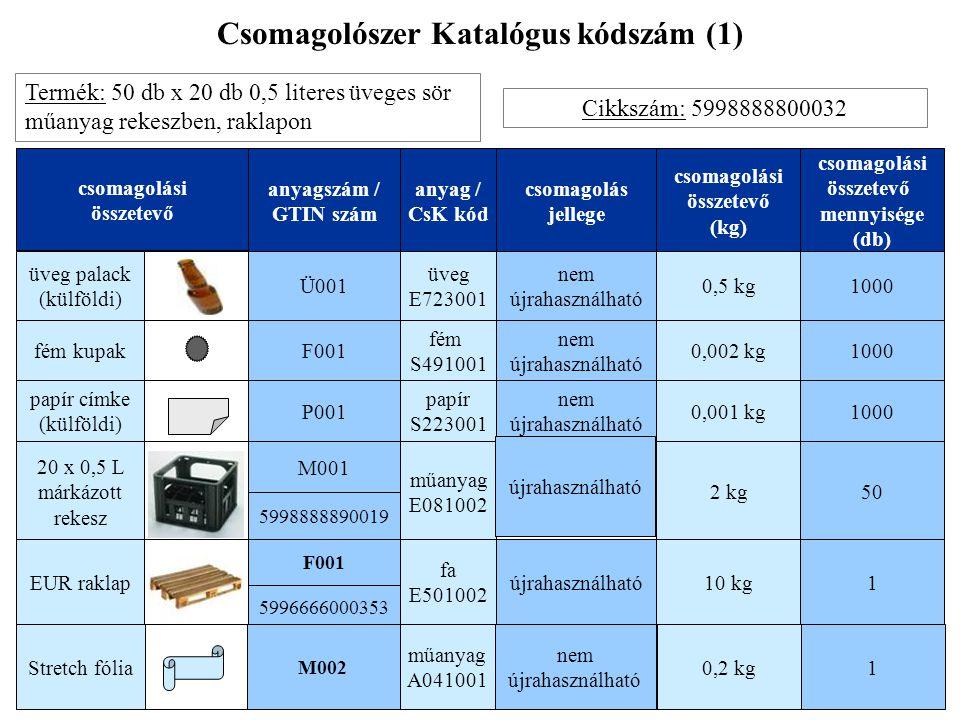 Csomagolószer Katalógus kódszám (1)
