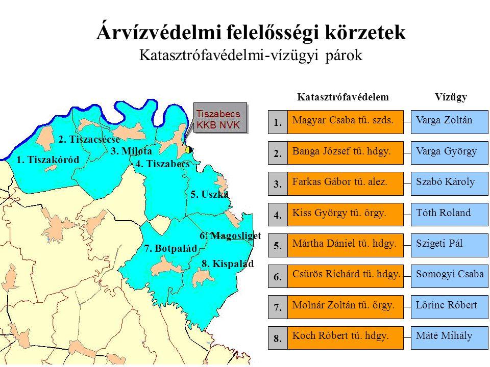 Árvízvédelmi felelősségi körzetek Katasztrófavédelmi-vízügyi párok