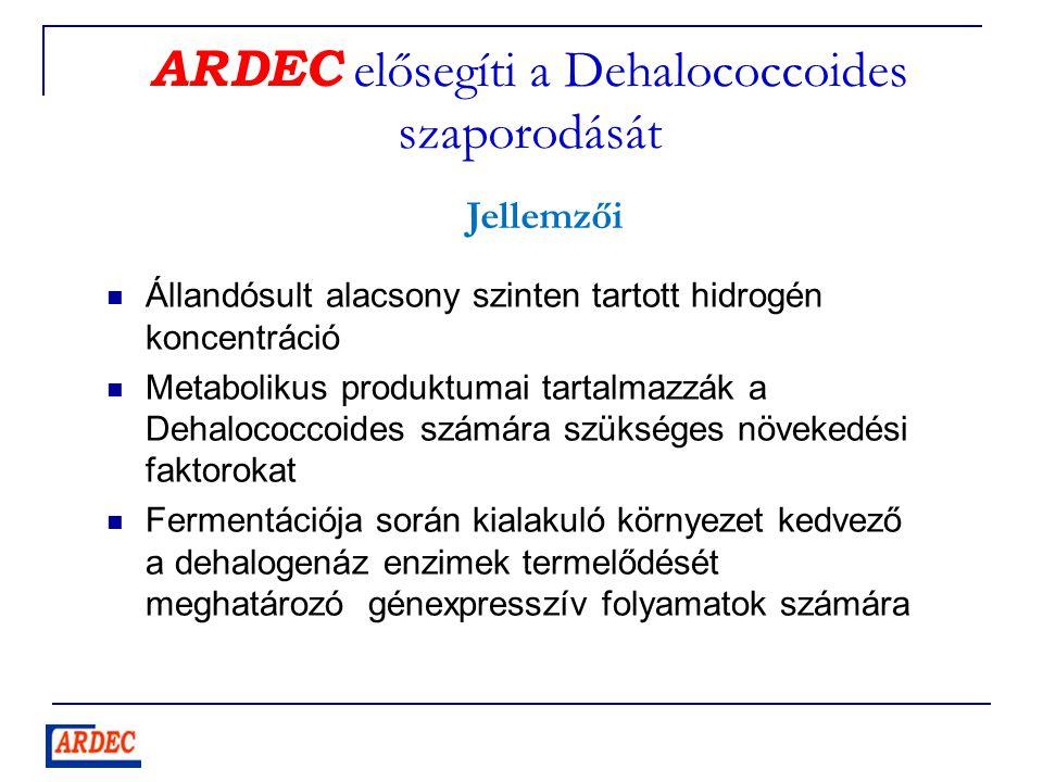 ARDEC elősegíti a Dehalococcoides szaporodását