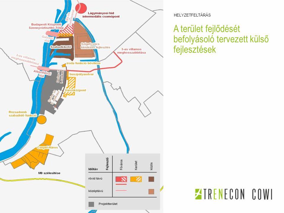A terület fejlődését befolyásoló tervezett külső fejlesztések