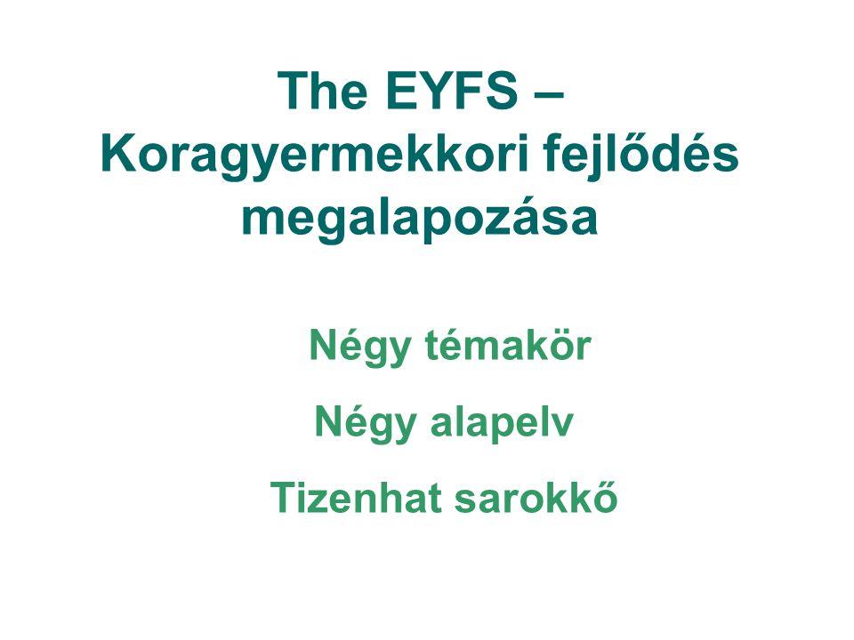 The EYFS – Koragyermekkori fejlődés megalapozása