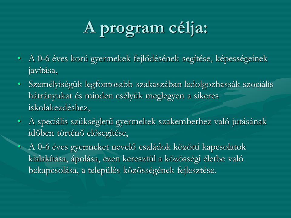 A program célja: A 0-6 éves korú gyermekek fejlődésének segítése, képességeinek javítása,