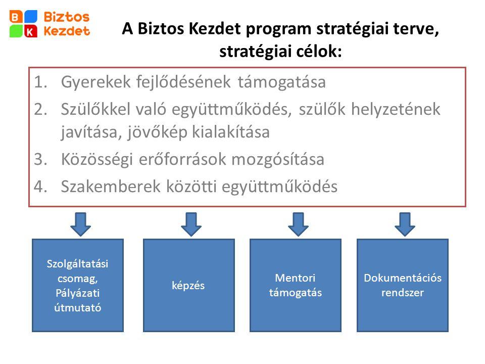 A Biztos Kezdet program stratégiai terve, stratégiai célok: