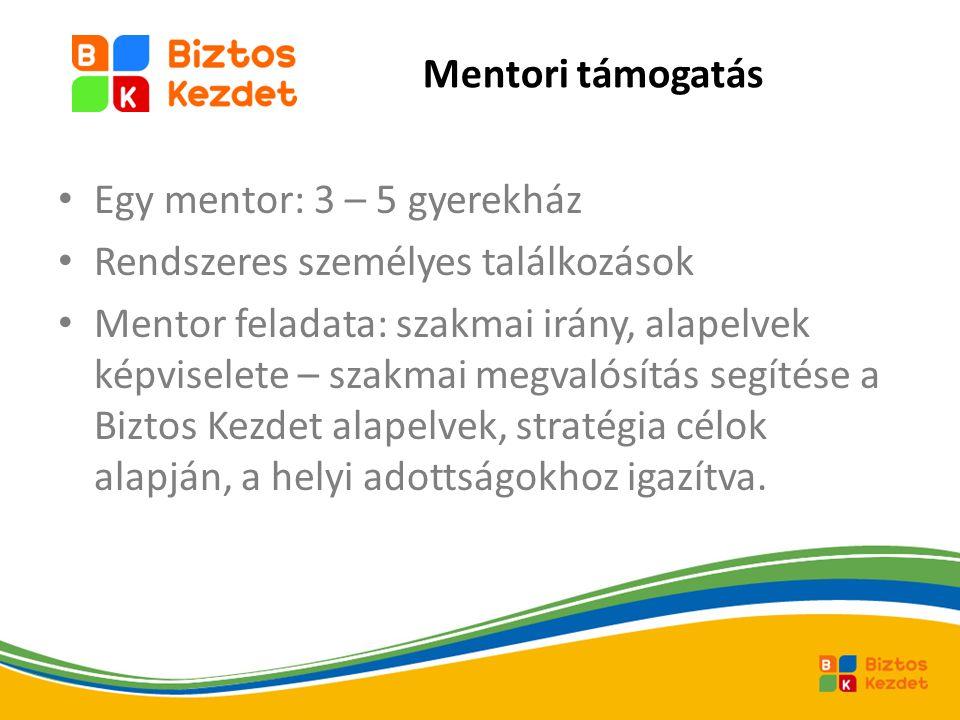 Egy mentor: 3 – 5 gyerekház Rendszeres személyes találkozások