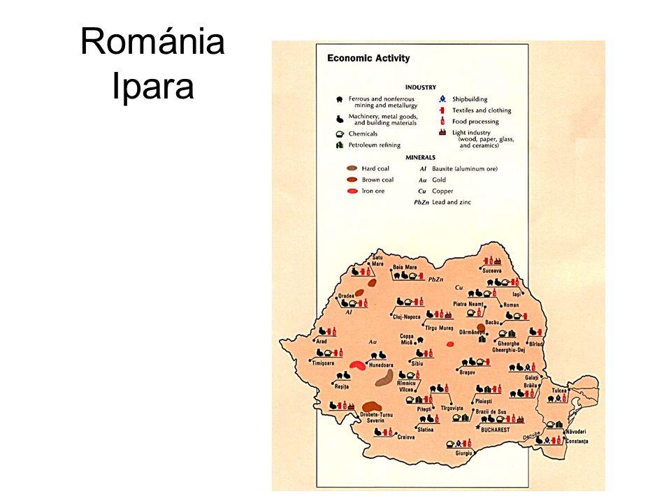 Románia Ipara