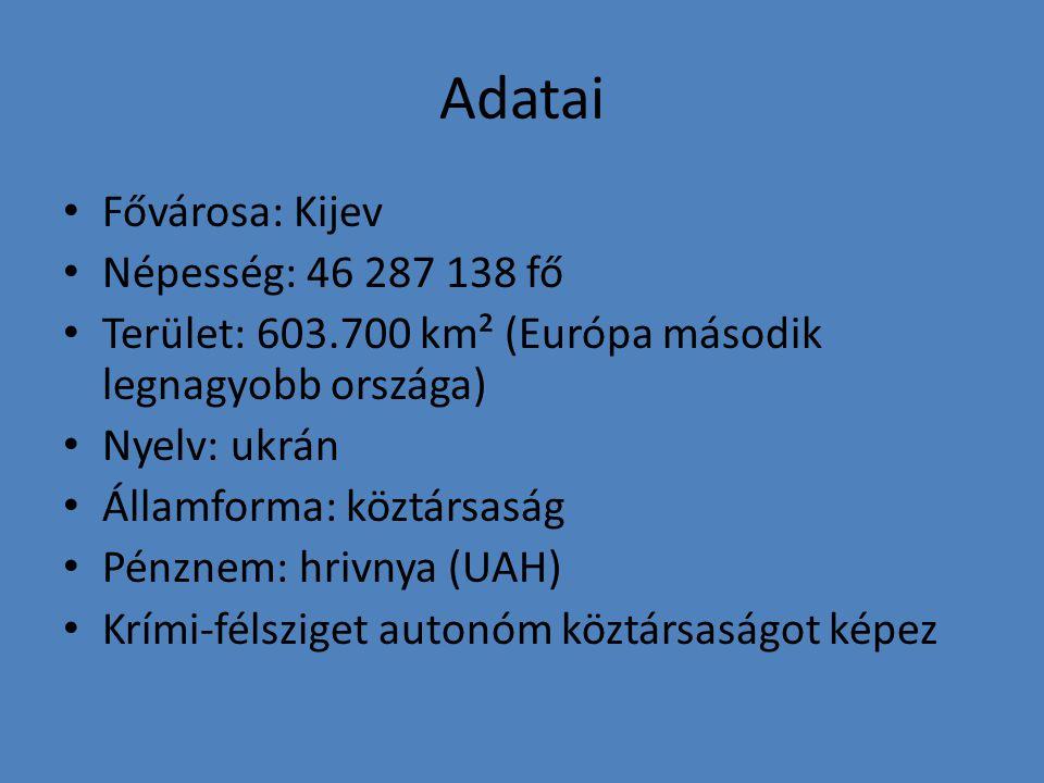 Adatai Fővárosa: Kijev Népesség: 46 287 138 fő