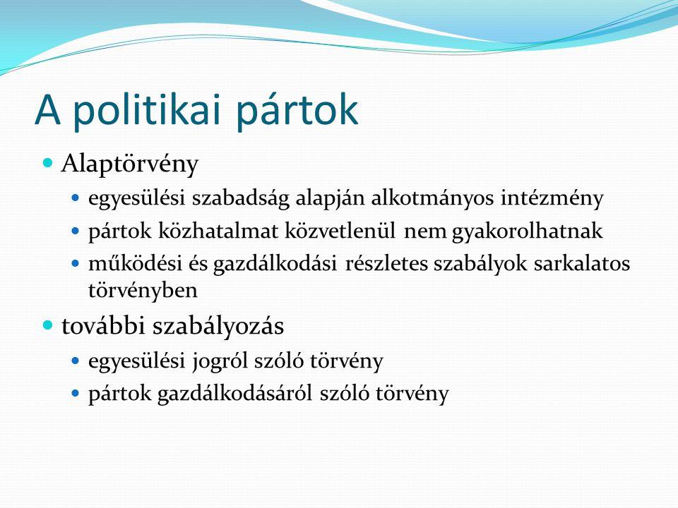 A politikai pártok Alaptörvény további szabályozás