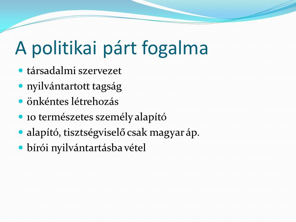 A politikai párt fogalma
