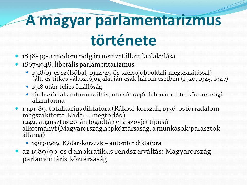 A magyar parlamentarizmus története