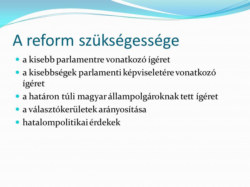 A reform szükségessége