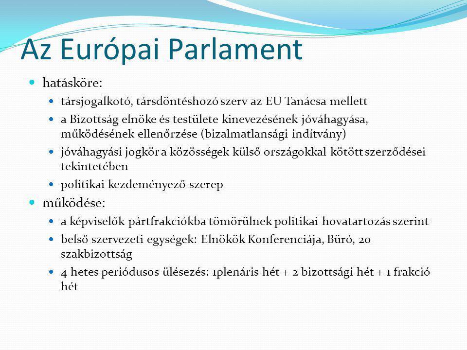 Az Európai Parlament hatásköre: működése: