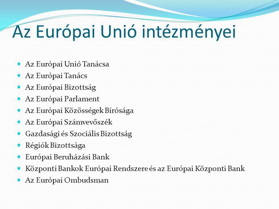 Az Európai Unió intézményei