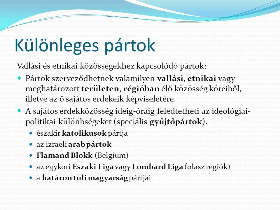 Különleges pártok Vallási és etnikai közösségekhez kapcsolódó pártok: