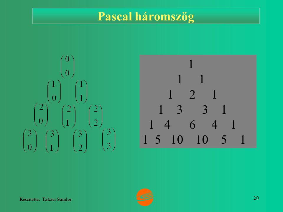 Pascal háromszög 1. 1 1. 1 2 1. 1 3 3 1.