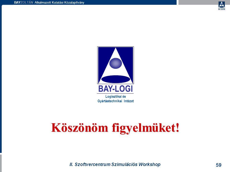 Gyártástechnikai Intézet II. Szoftvercentrum Szimulációs Workshop