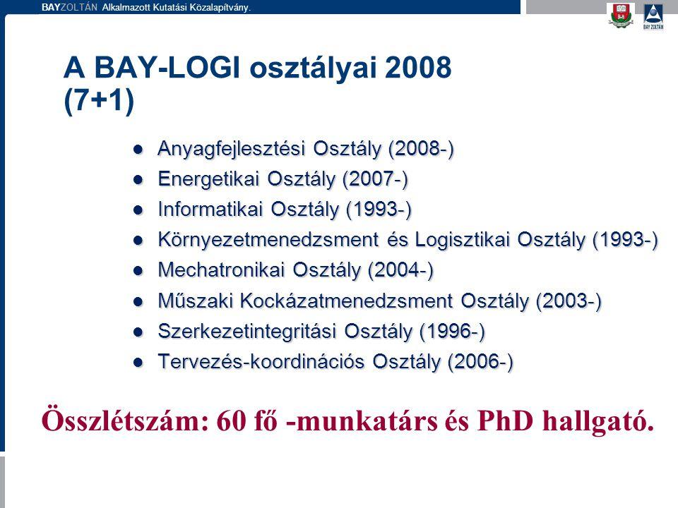 A BAY-LOGI osztályai 2008 (7+1)