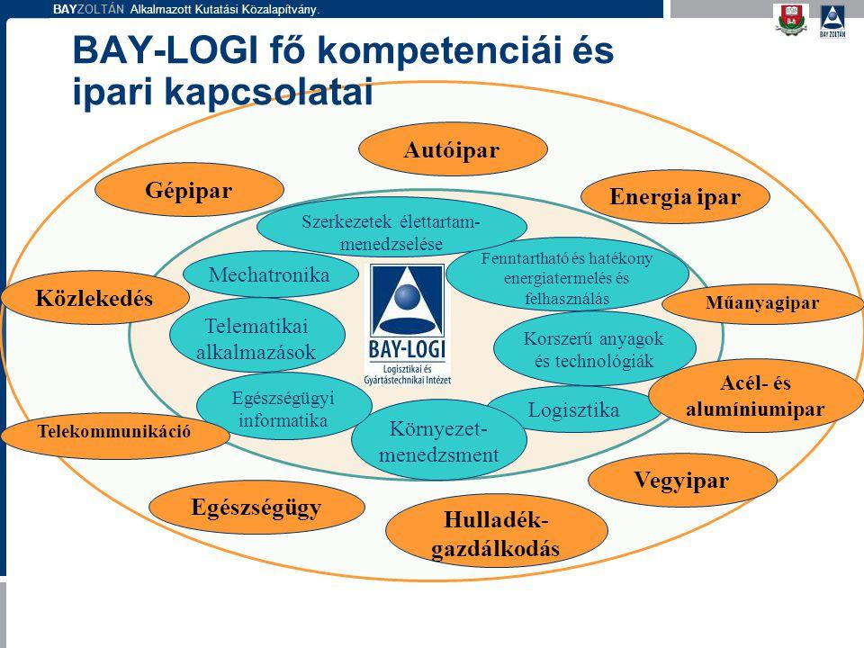 BAY-LOGI fő kompetenciái és ipari kapcsolatai