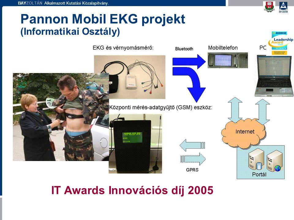 Pannon Mobil EKG projekt (Informatikai Osztály)