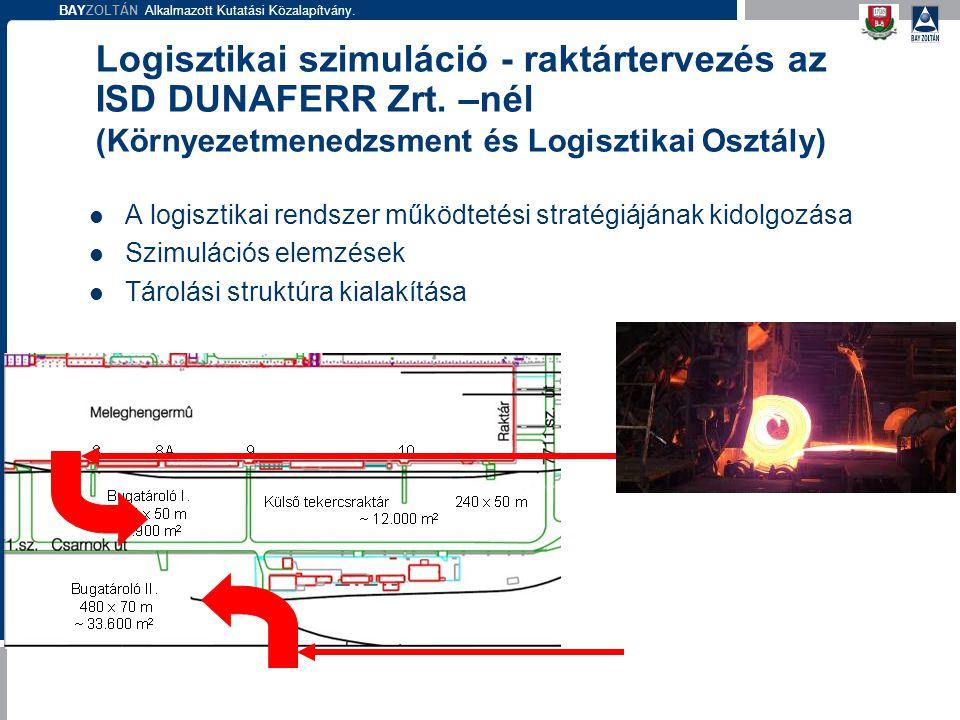 Logisztikai szimuláció - raktártervezés az ISD DUNAFERR Zrt