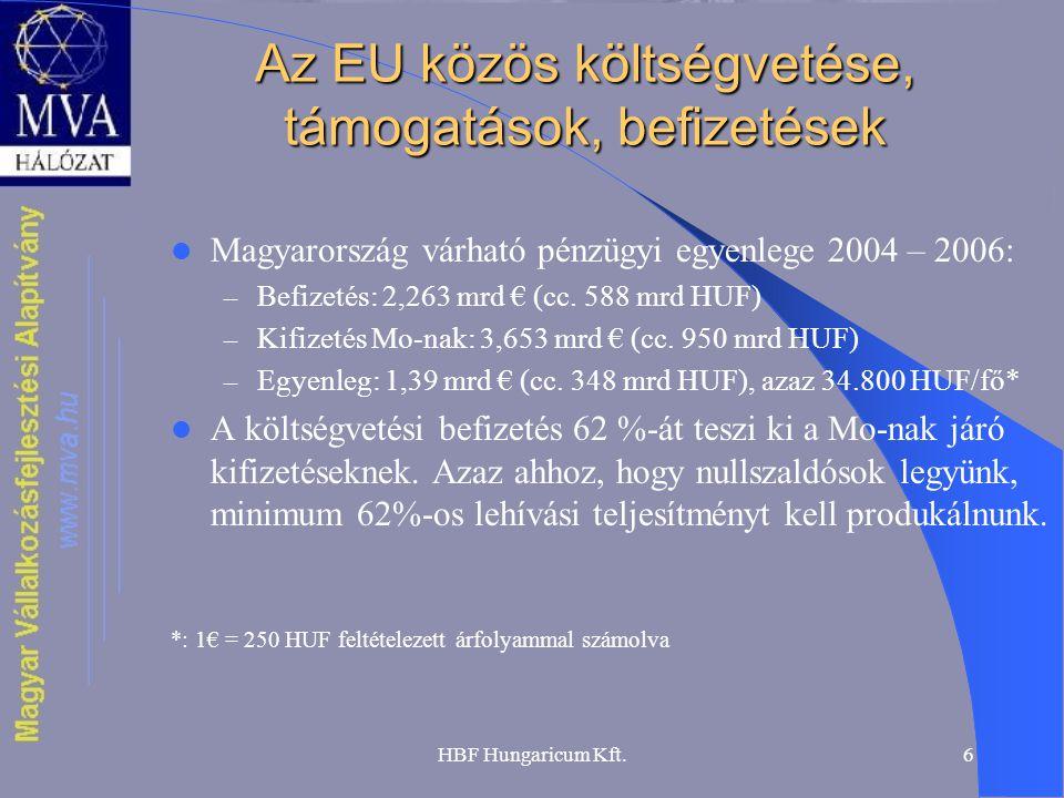 Az EU közös költségvetése, támogatások, befizetések