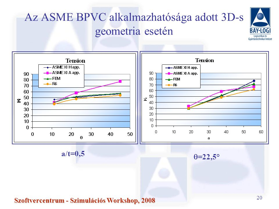Az ASME BPVC alkalmazhatósága adott 3D-s geometria esetén
