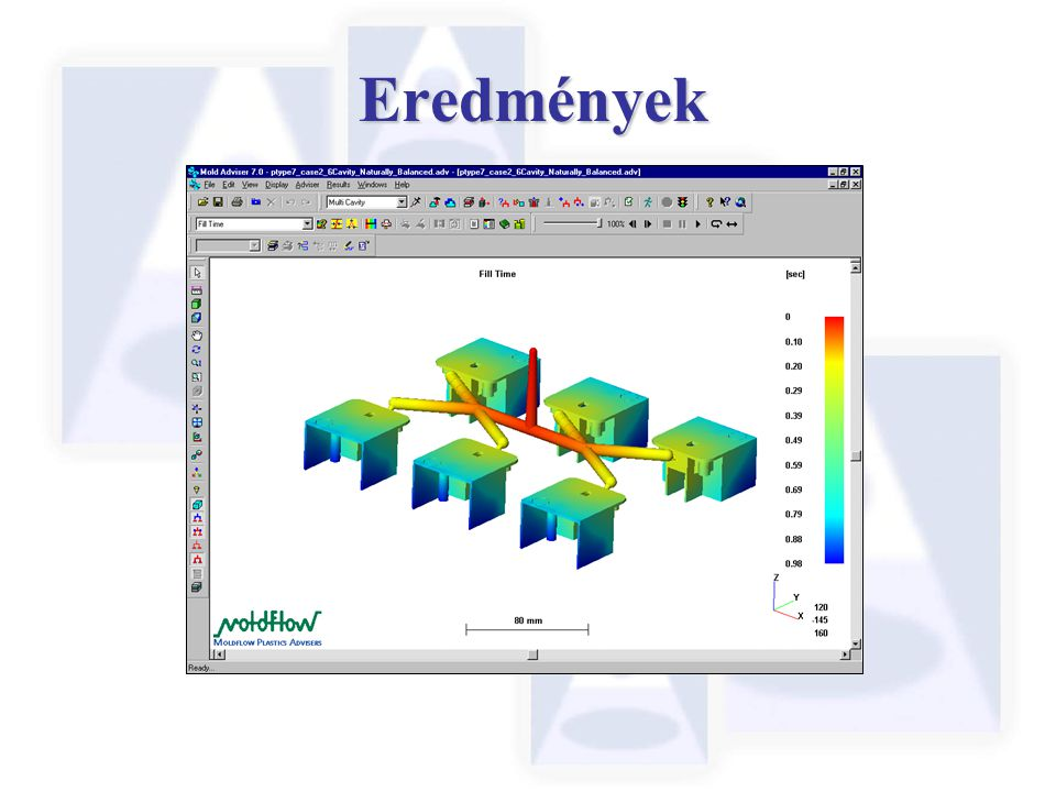 Eredmények A naturally balanced feed system will give parts of equal quality and dimension.